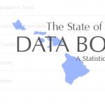 2014 State of Hawaii Data Book