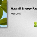 Energy Facts & Figures