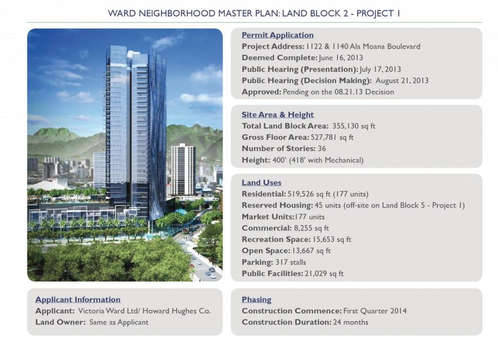 Hawai'i Community Development Authority | Ward Village
