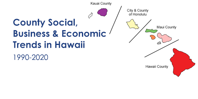 County Business, Social & Economic Trends in Hawaii